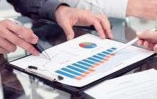 Диагностика маркетинговой системы, системы продаж