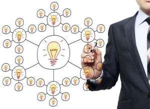 Оптимальный путь для развития бизнеса