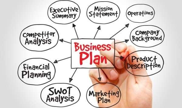 struktura-biznes-plana-600x400